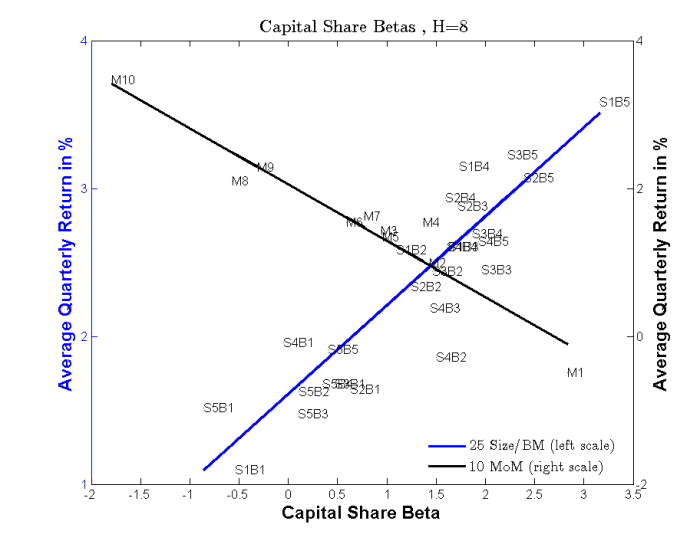 CapitalShare_beta.png